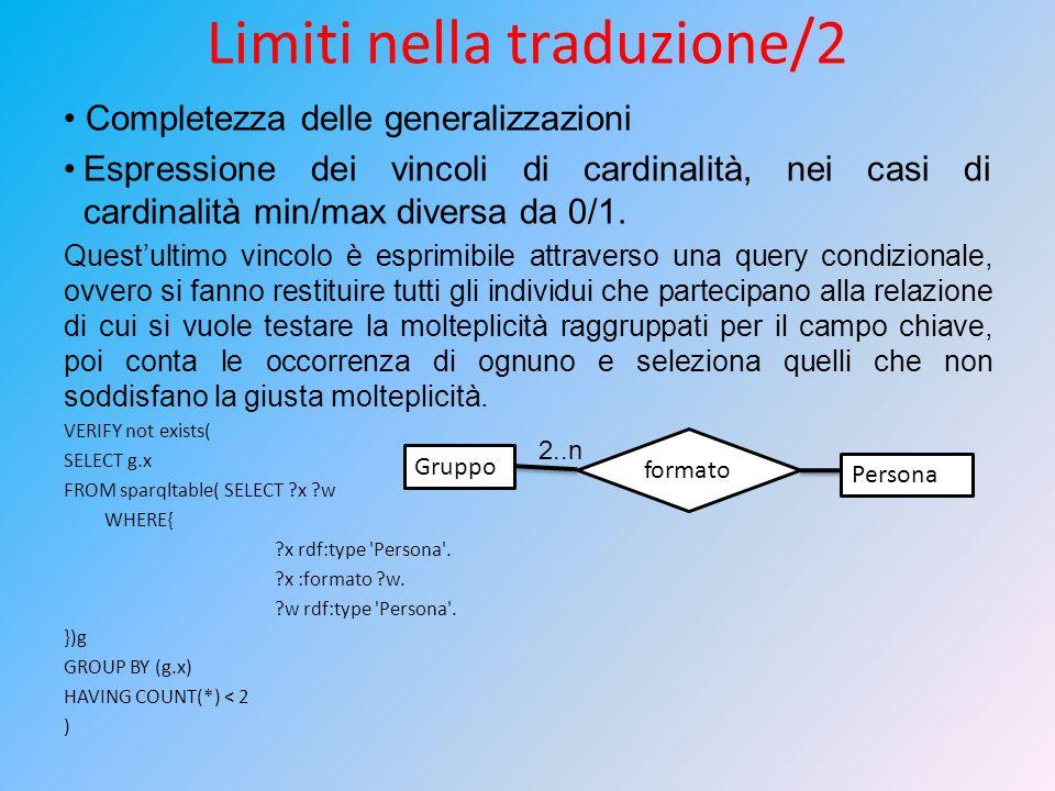 Limiti nella traduzione/2