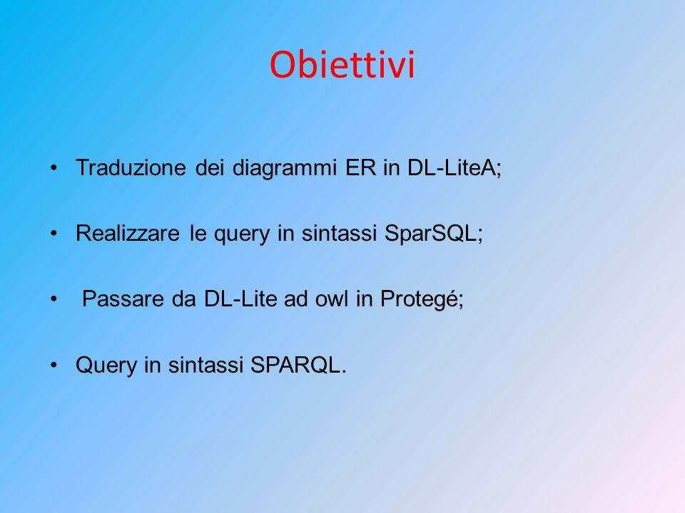 Obiettivi Traduzione dei diagrammi ER in DL-LiteA;