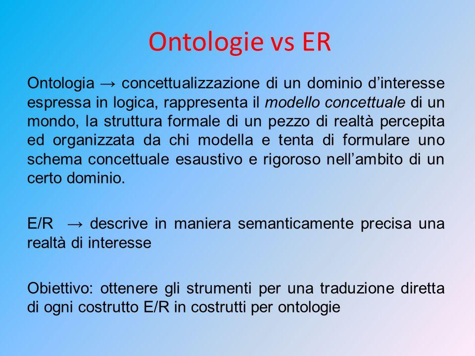 Ontologie vs ER