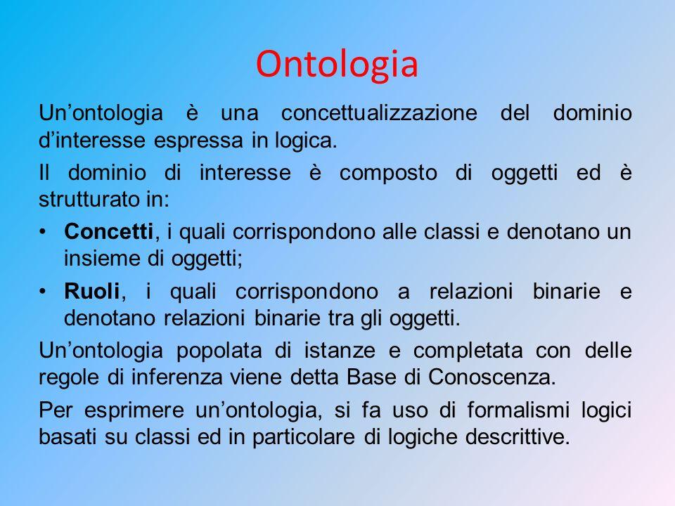 Ontologia Un'ontologia è una concettualizzazione del dominio d'interesse espressa in logica.