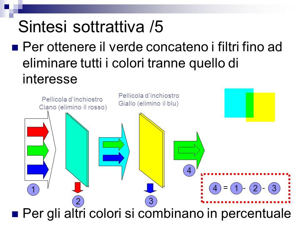 Sintesi sottrattiva /5 Per ottenere il verde concateno i filtri fino ad eliminare tutti i colori tranne quello di interesse.