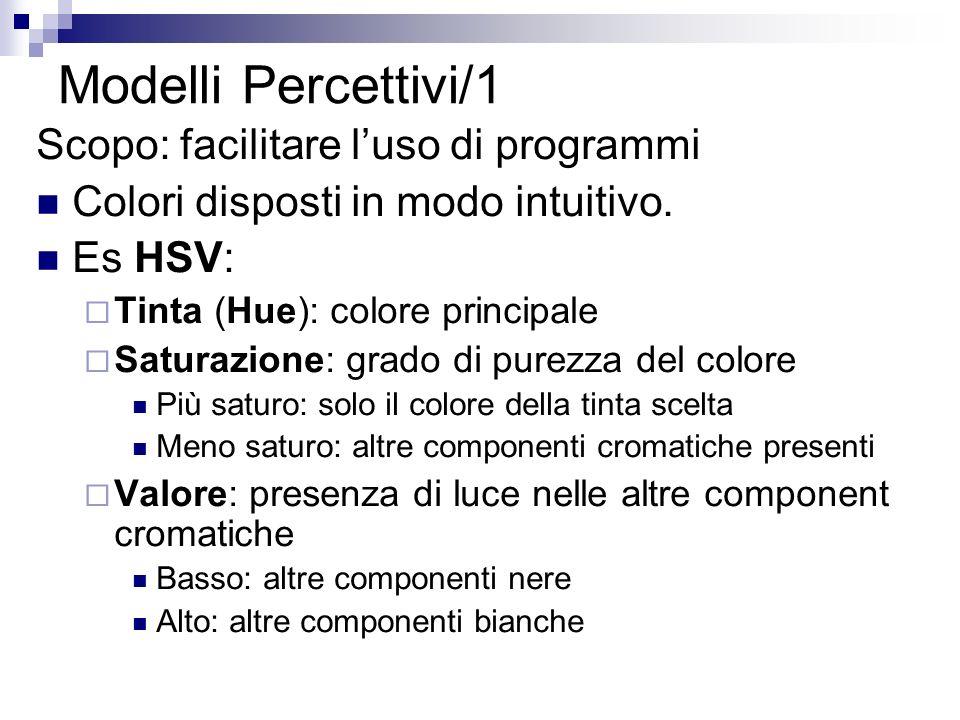 Modelli Percettivi/1 Scopo: facilitare l'uso di programmi
