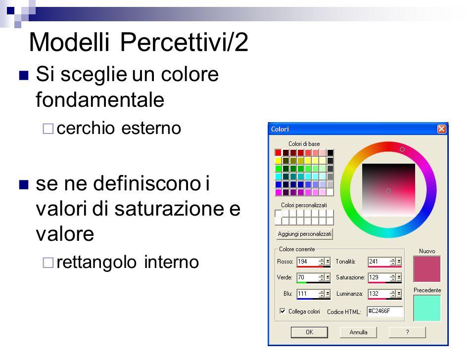 Modelli Percettivi/2 Si sceglie un colore fondamentale