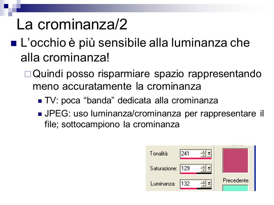 La crominanza/2 L'occhio è più sensibile alla luminanza che alla crominanza!