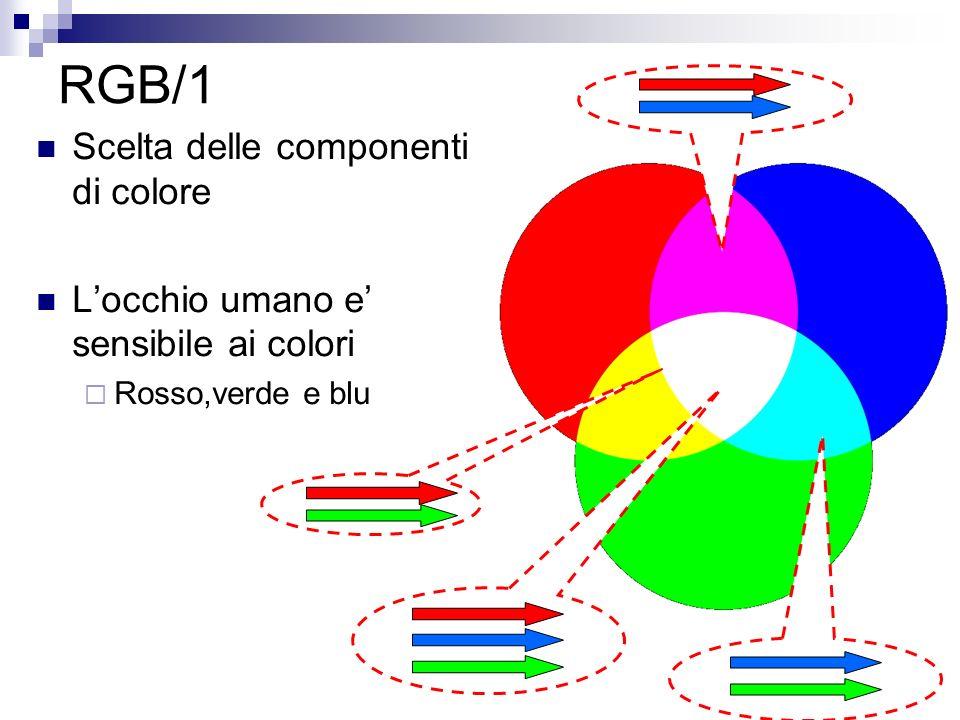 RGB/1 Scelta delle componenti di colore