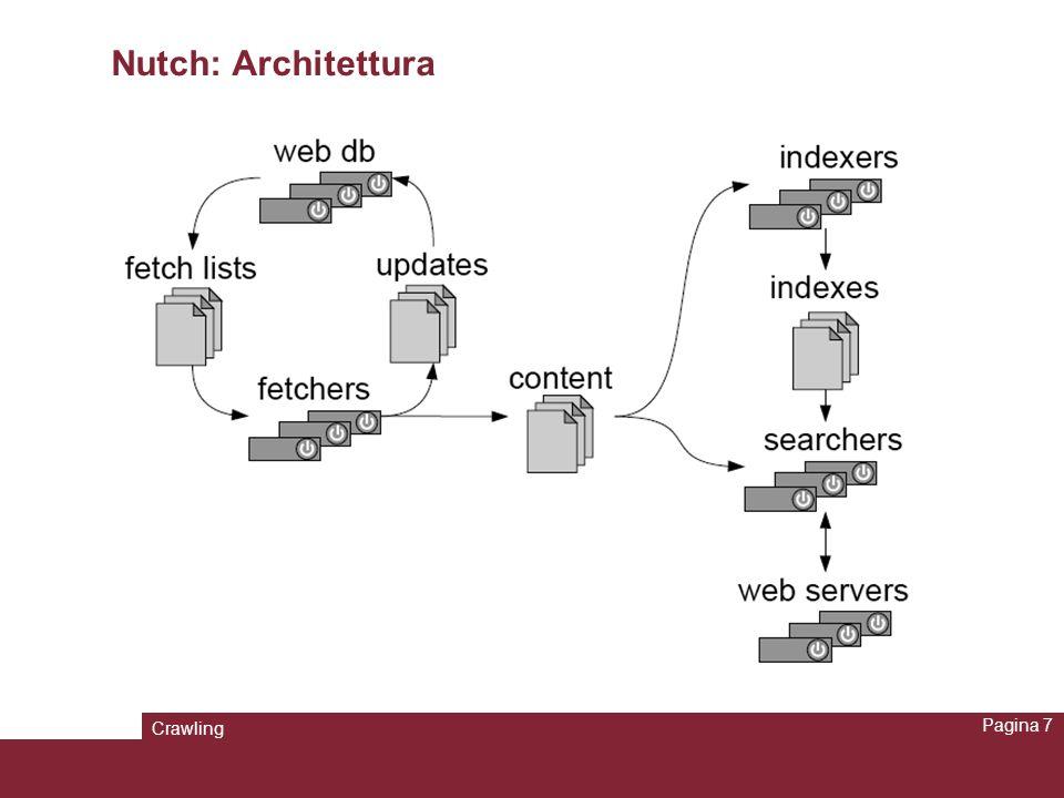 Nutch: Architettura Crawling