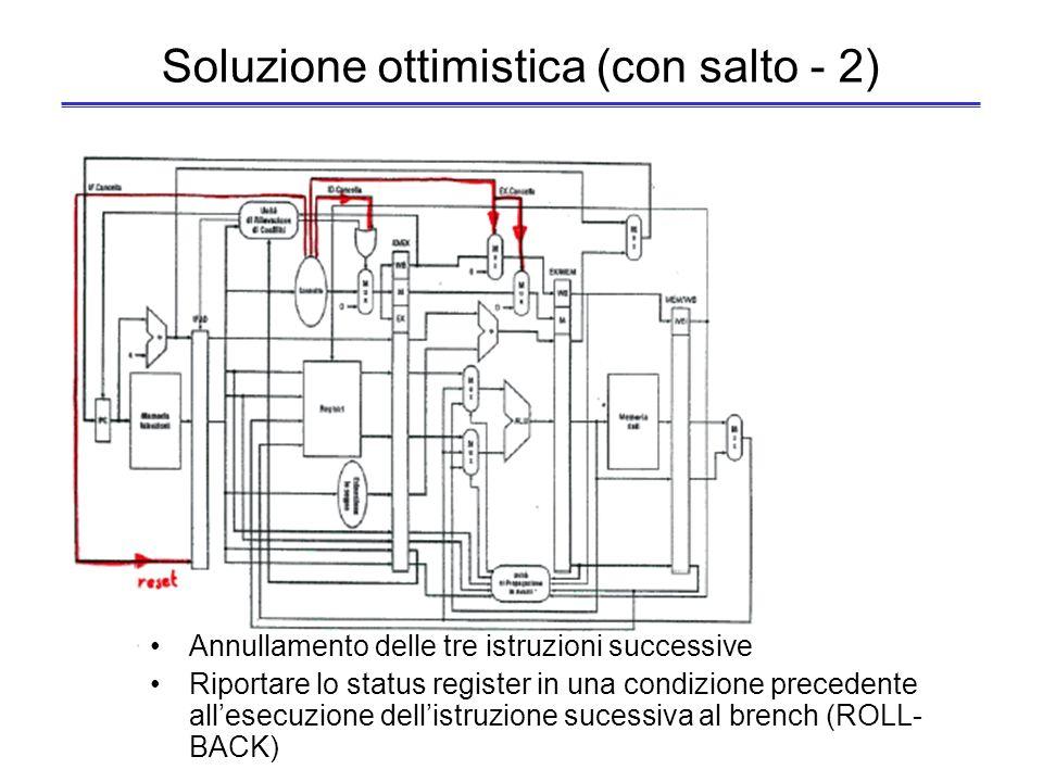 Soluzione ottimistica (con salto - 2)