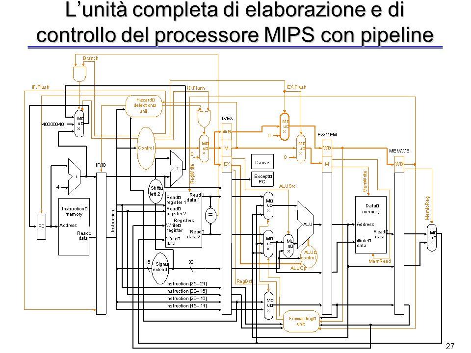 L'unità completa di elaborazione e di controllo del processore MIPS con pipeline