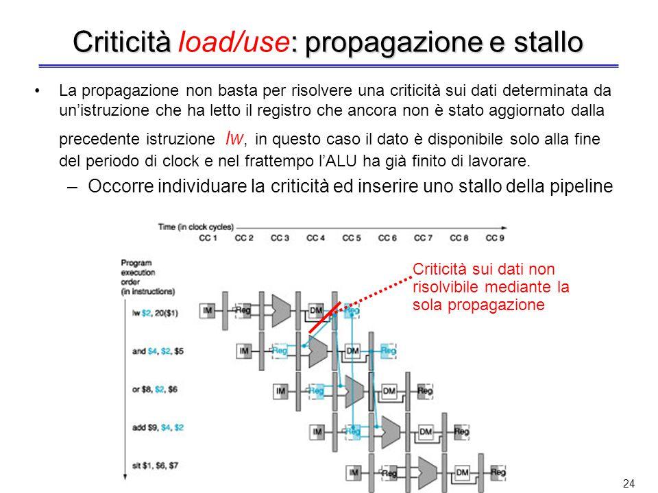Criticità load/use: propagazione e stallo