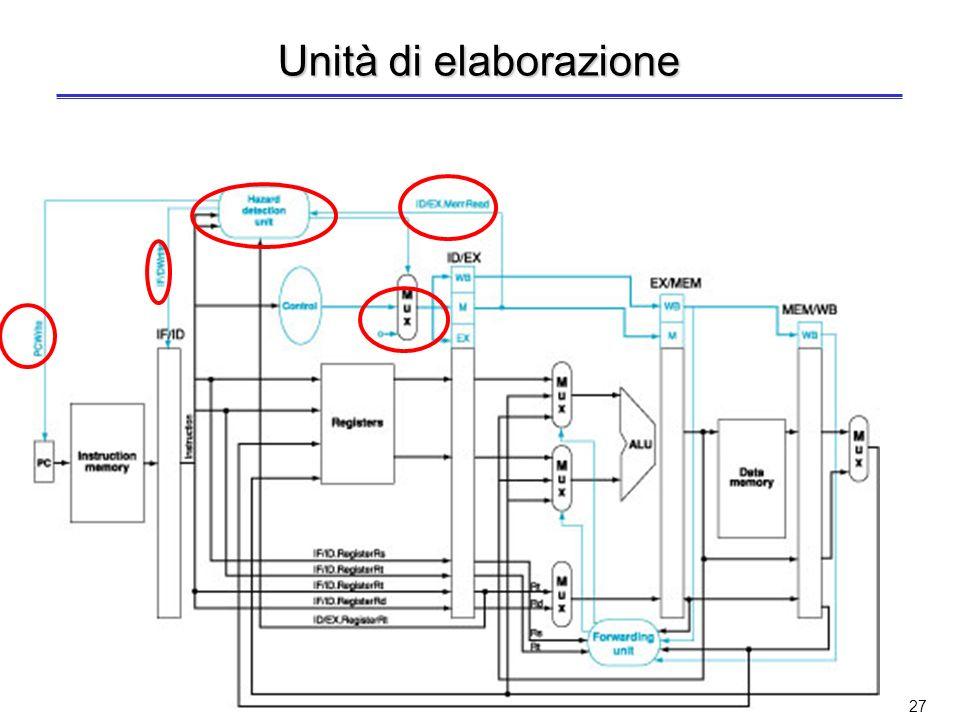 Unità di elaborazione
