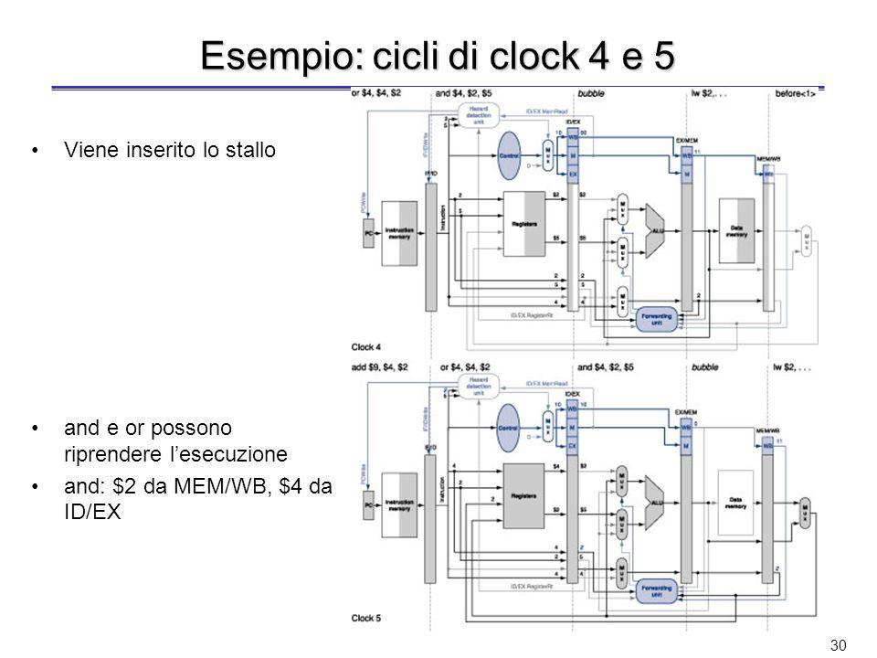 Esempio: cicli di clock 4 e 5
