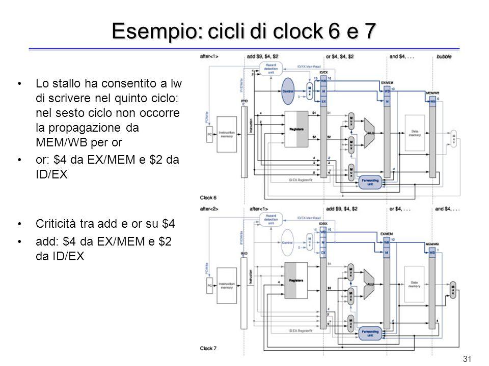 Esempio: cicli di clock 6 e 7
