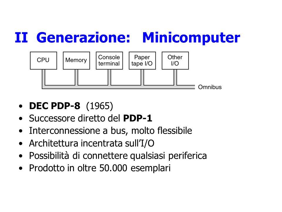 II Generazione: Minicomputer
