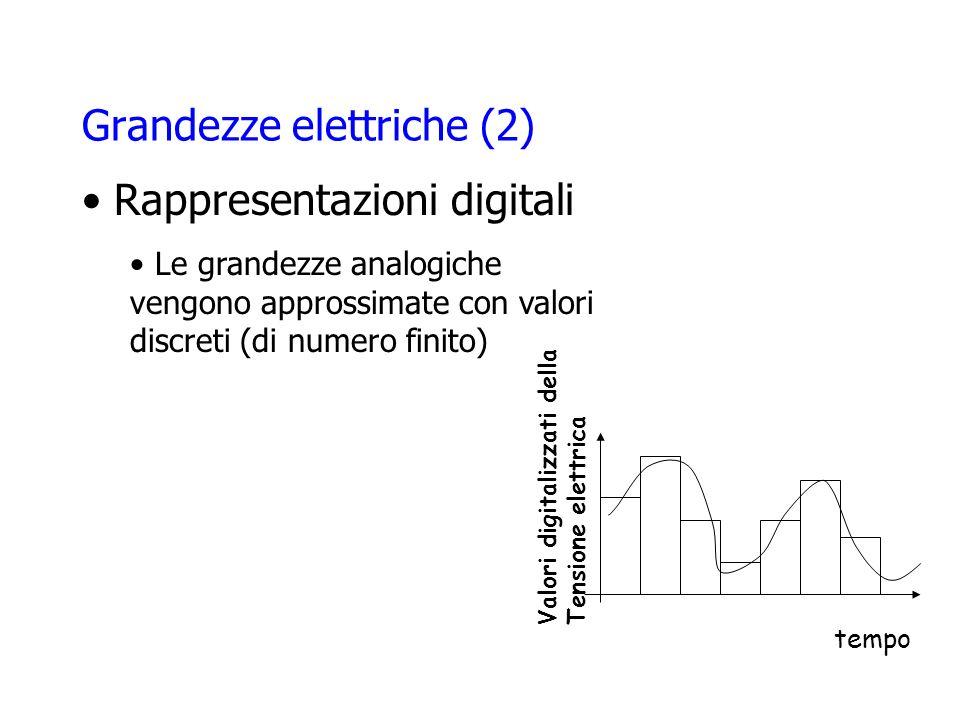 Grandezze elettriche (2)
