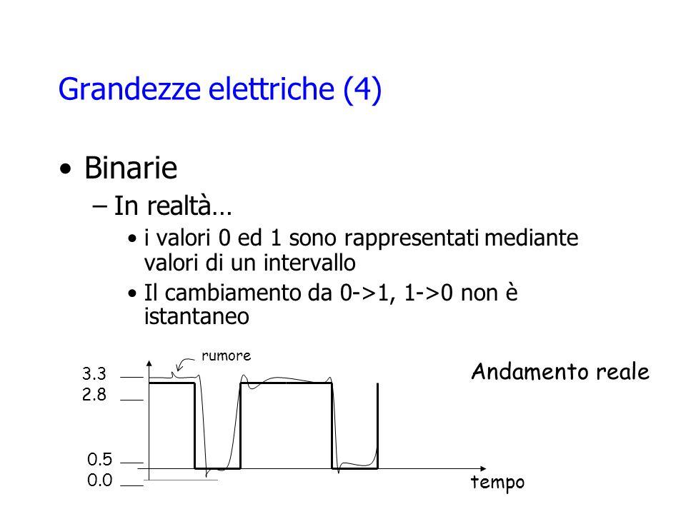 Grandezze elettriche (4)