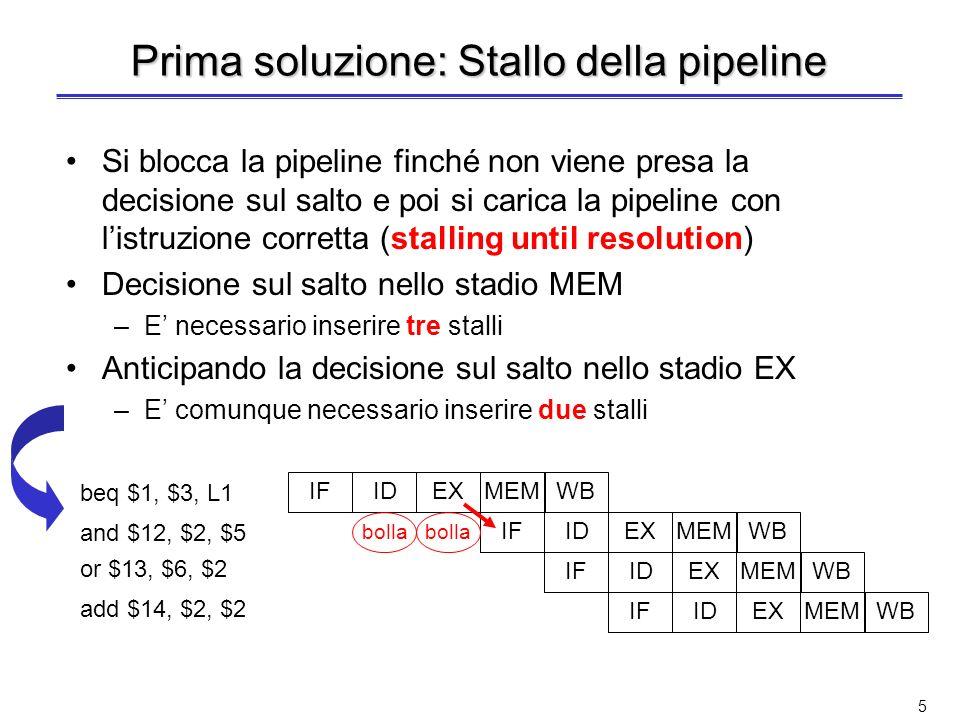 Prima soluzione: Stallo della pipeline