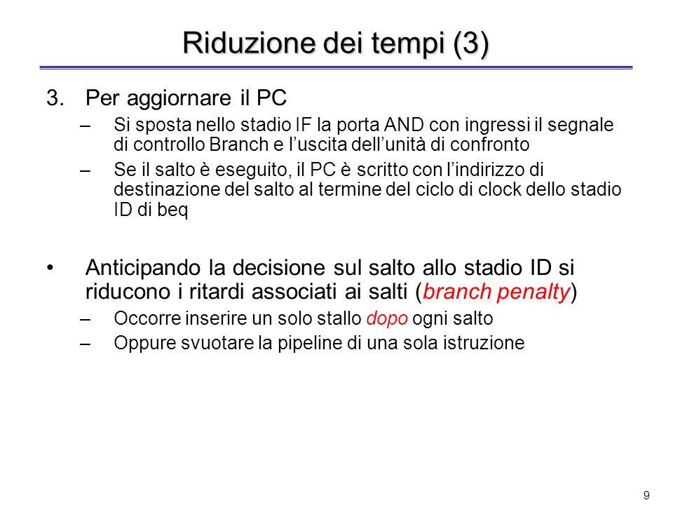 Riduzione dei tempi (3) Per aggiornare il PC