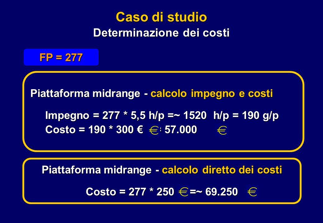 Determinazione dei costi