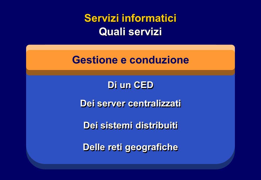 Servizi informatici Quali servizi Gestione e conduzione