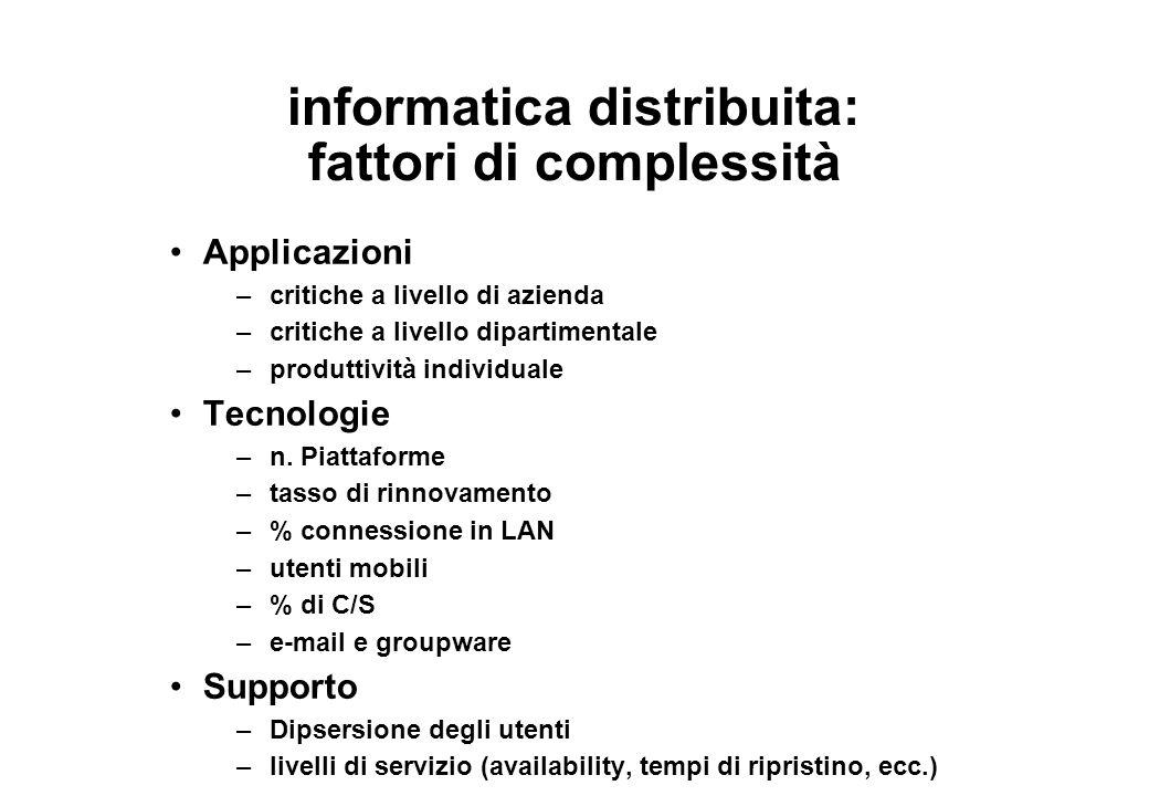 informatica distribuita: fattori di complessità