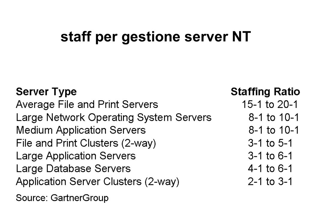 staff per gestione server NT