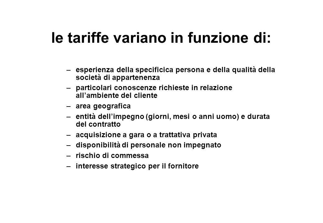 le tariffe variano in funzione di: