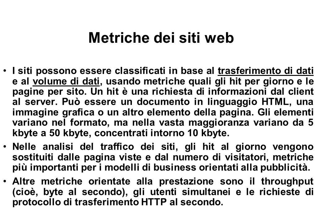 Metriche dei siti web