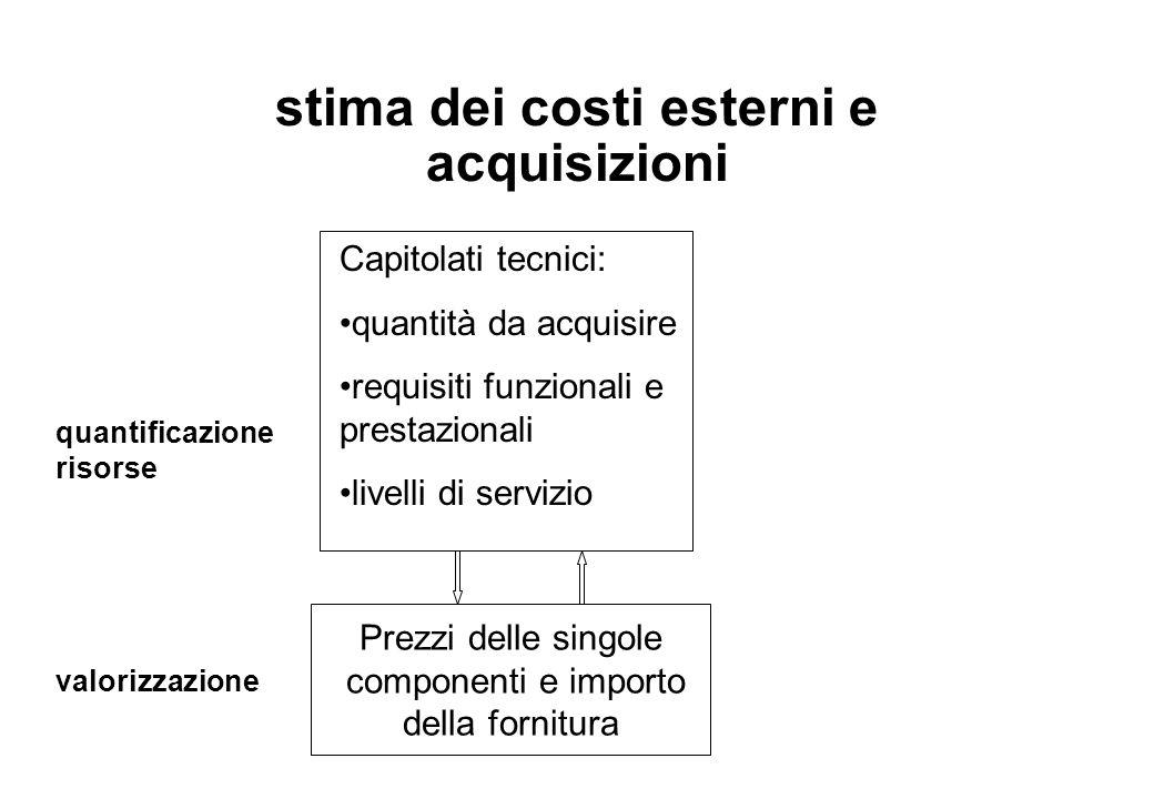 stima dei costi esterni e acquisizioni