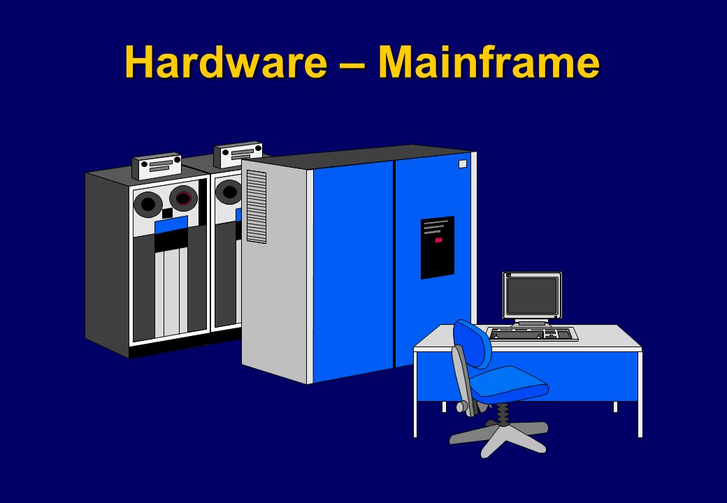 Hardware – Mainframe