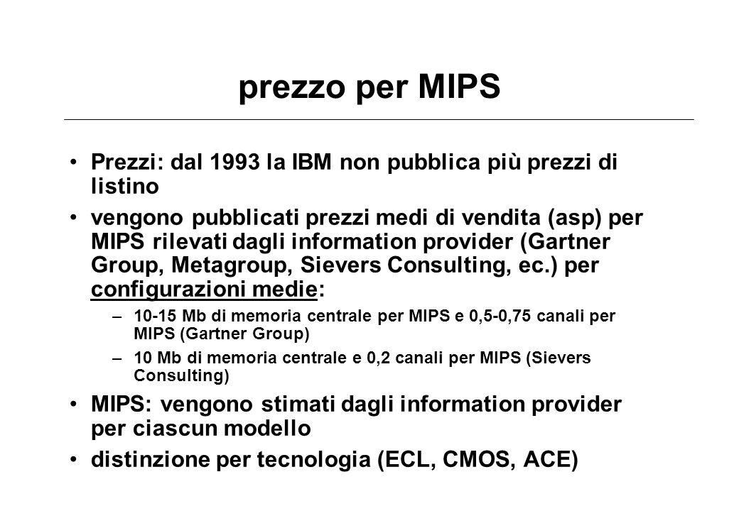 prezzo per MIPS Prezzi: dal 1993 la IBM non pubblica più prezzi di listino.