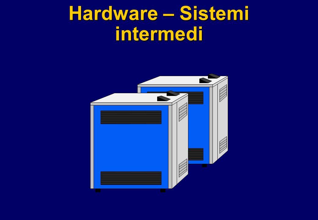 Hardware – Sistemi intermedi