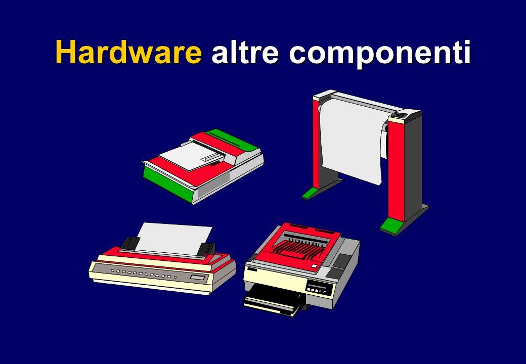 Hardware altre componenti
