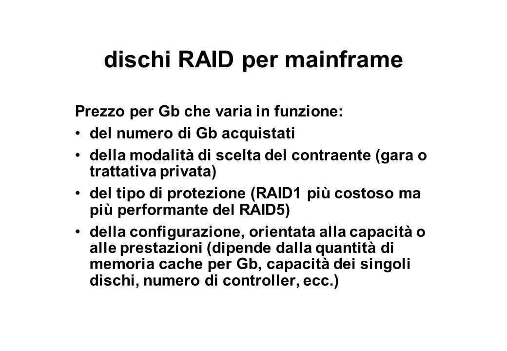 dischi RAID per mainframe