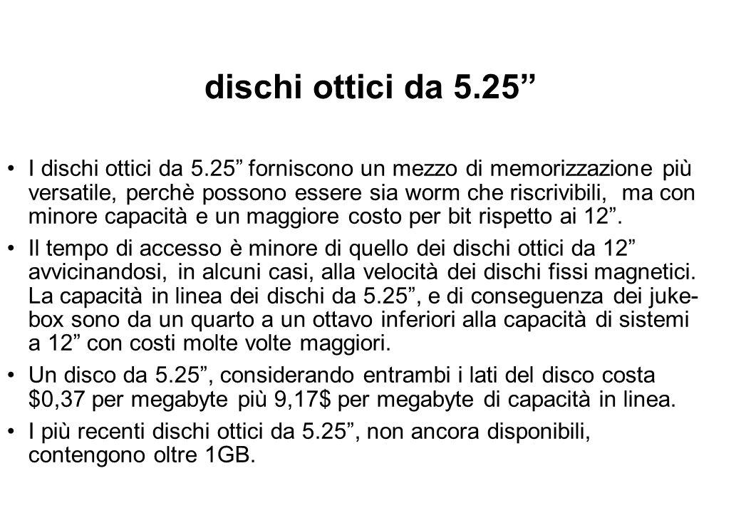 dischi ottici da 5.25