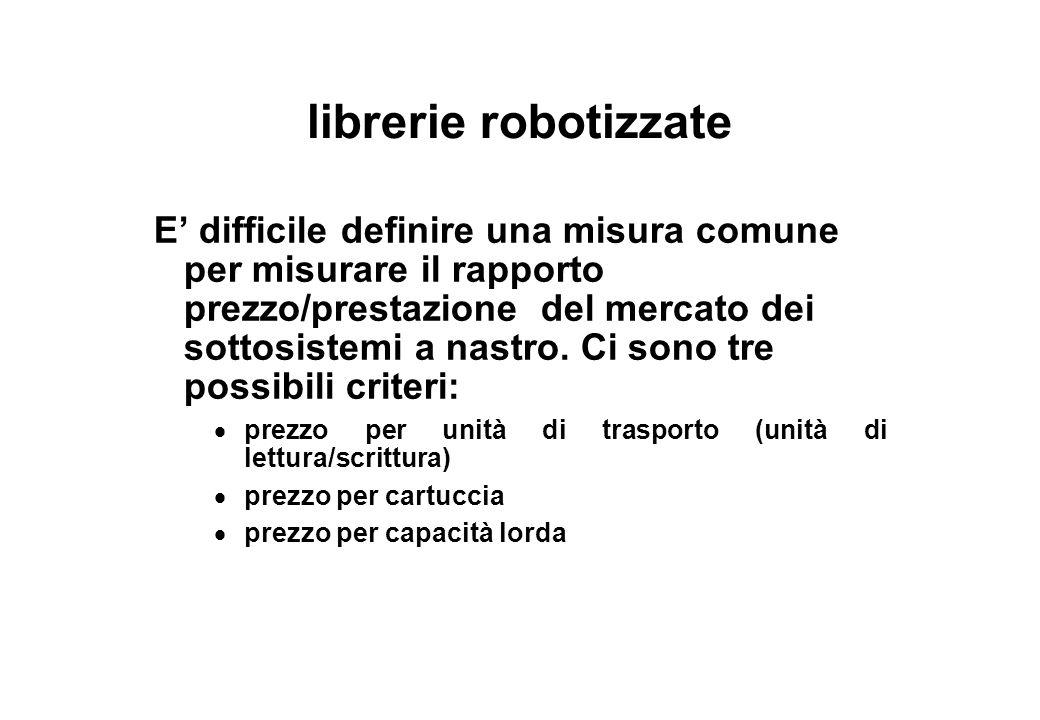 librerie robotizzate