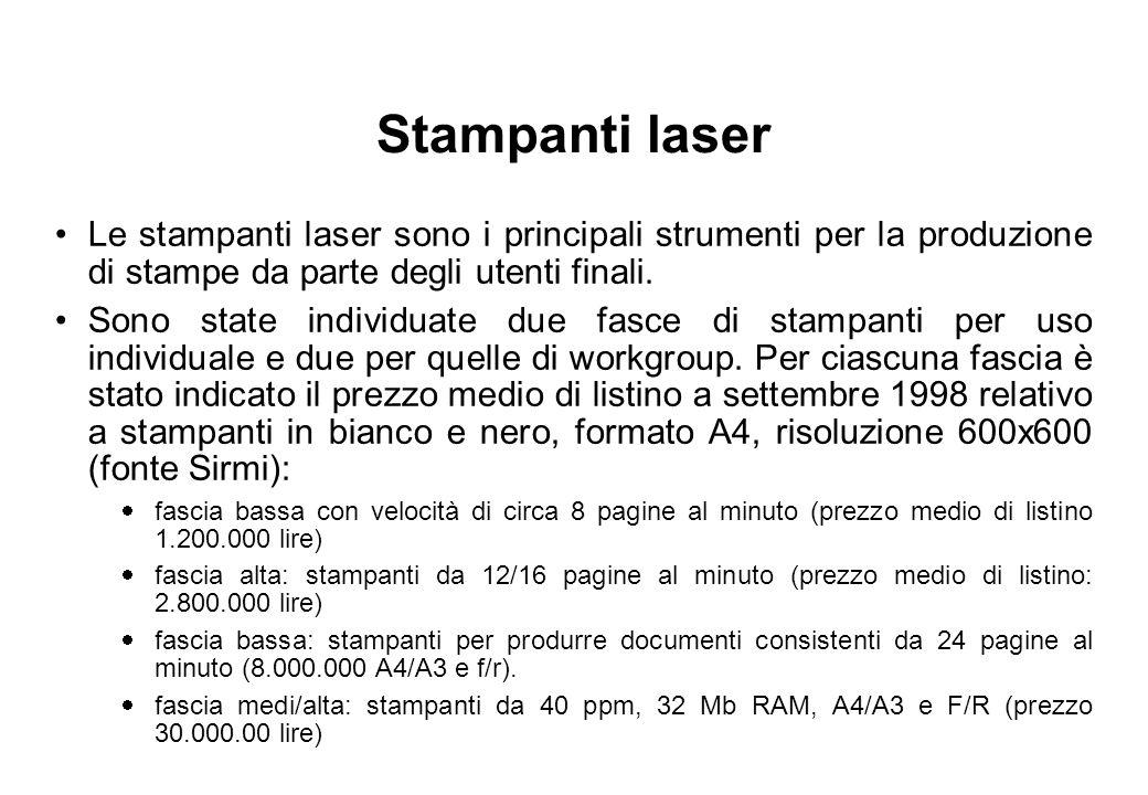 Stampanti laser Le stampanti laser sono i principali strumenti per la produzione di stampe da parte degli utenti finali.