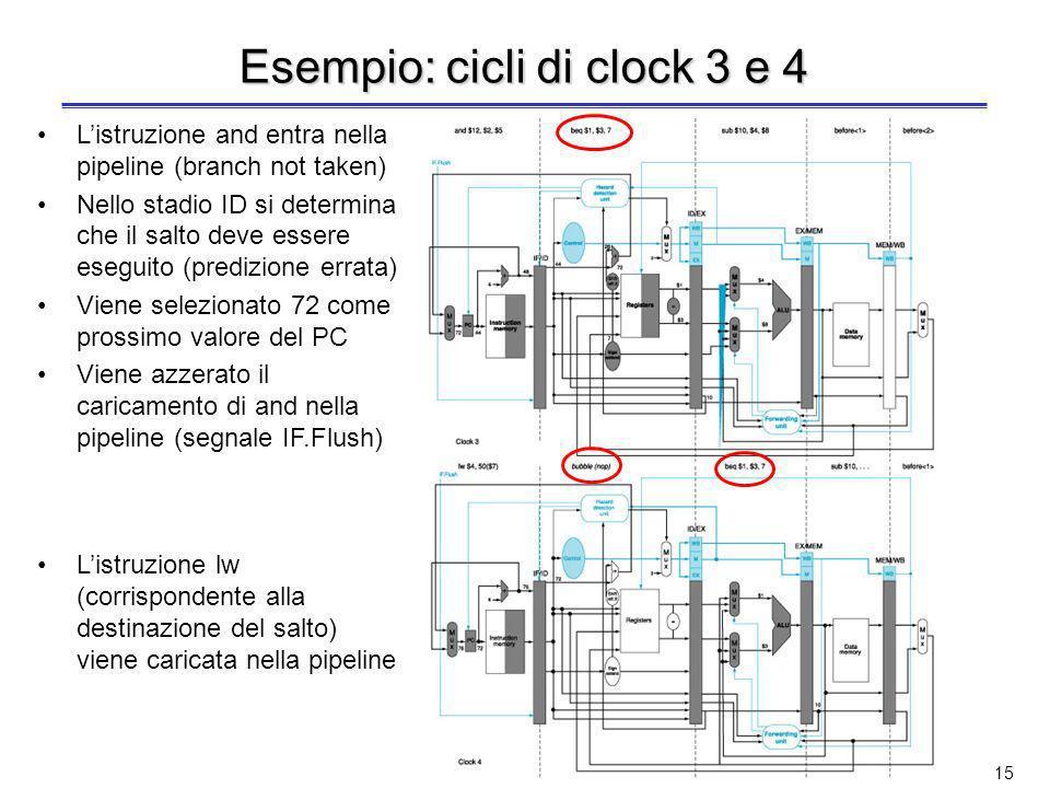 Esempio: cicli di clock 3 e 4
