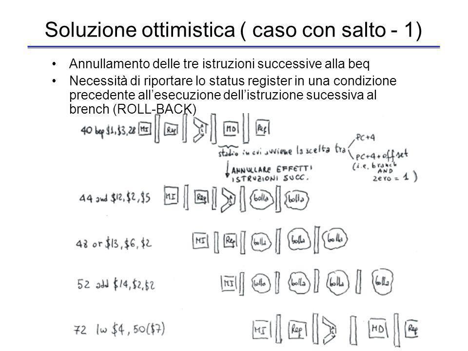 Soluzione ottimistica ( caso con salto - 1)