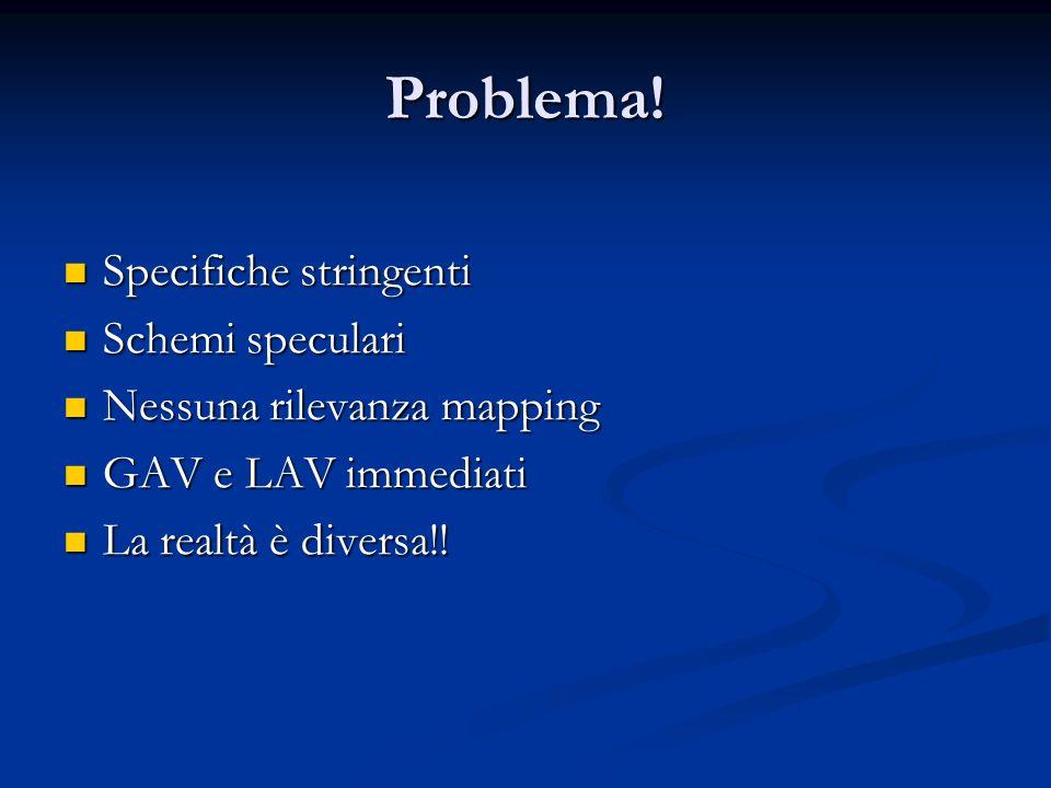 Problema! Specifiche stringenti Schemi speculari