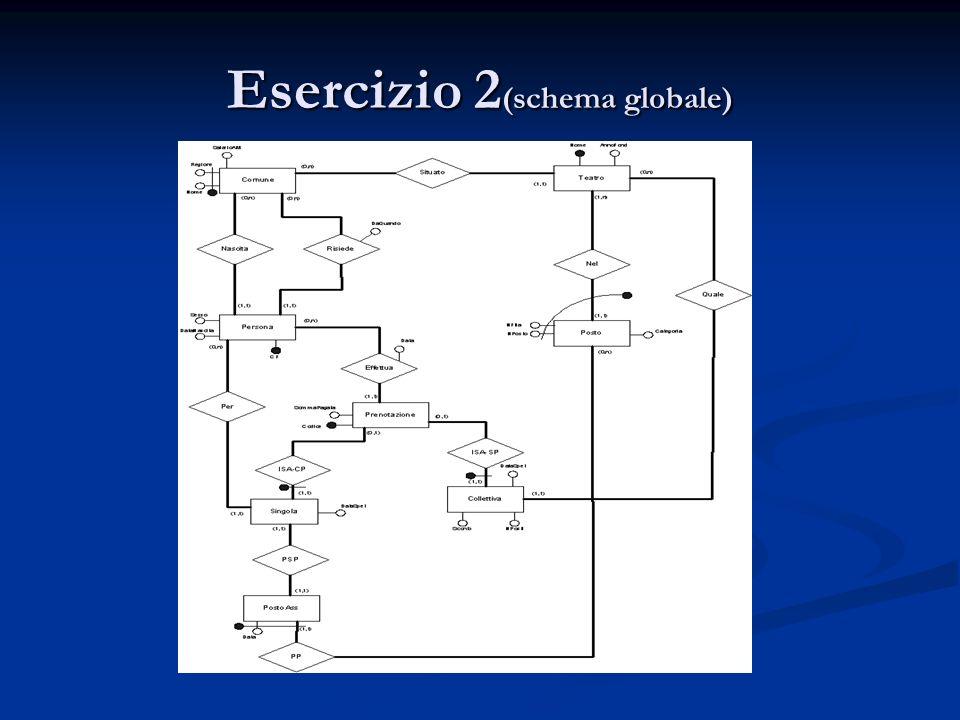 Esercizio 2(schema globale)