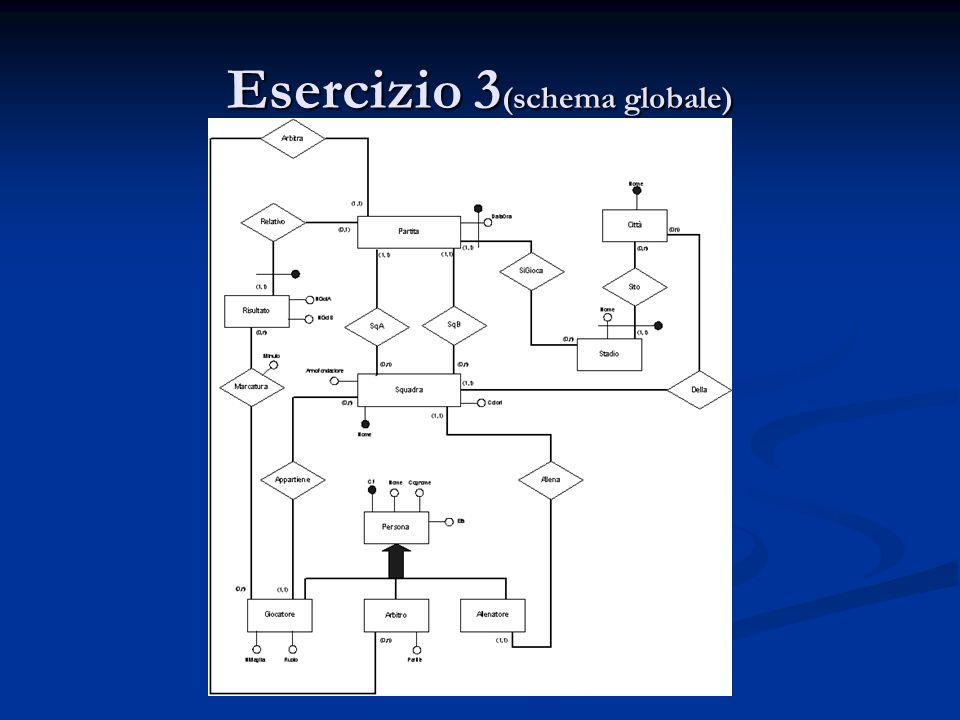Esercizio 3(schema globale)
