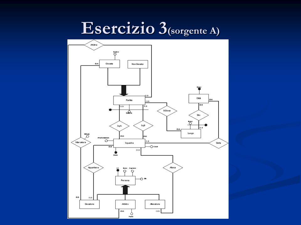 Esercizio 3(sorgente A)