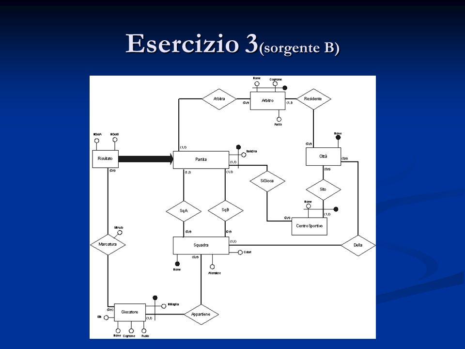 Esercizio 3(sorgente B)