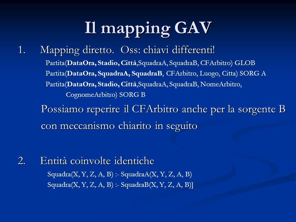 Il mapping GAV 1. Mapping diretto. Oss: chiavi differenti!