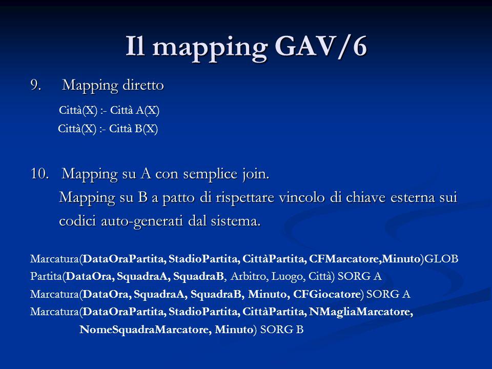 Il mapping GAV/6 9. Mapping diretto Città(X) :- Città A(X)