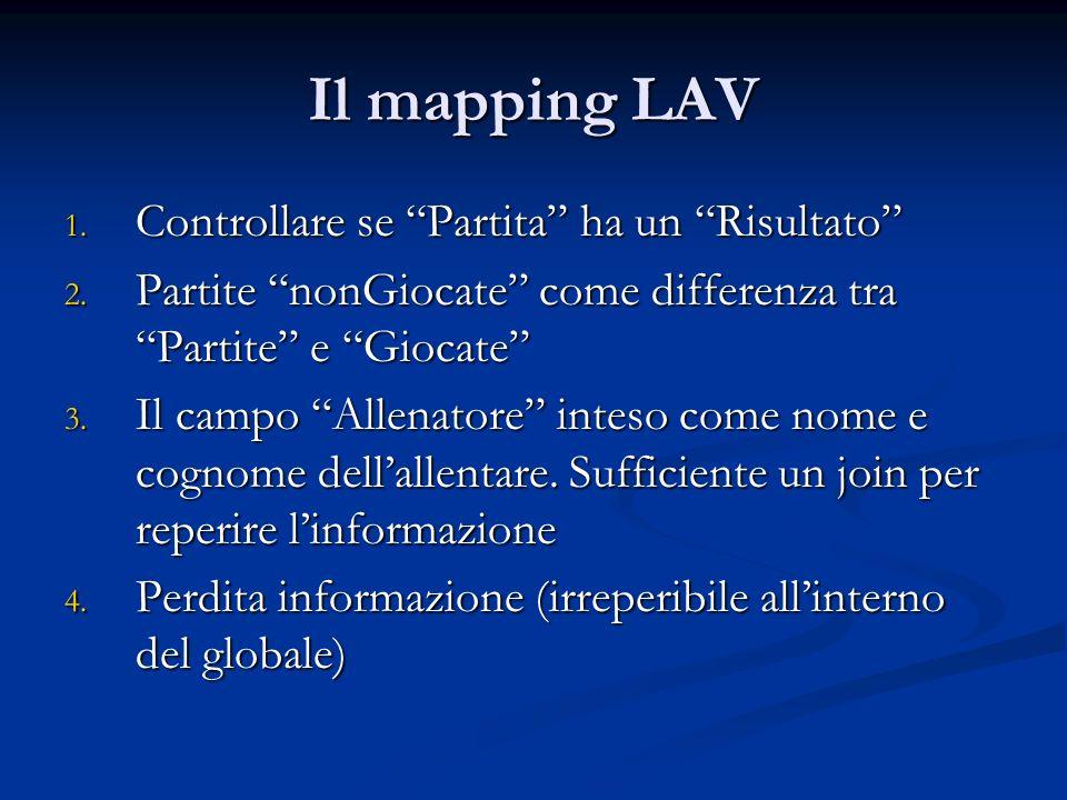 Il mapping LAV Controllare se Partita ha un Risultato