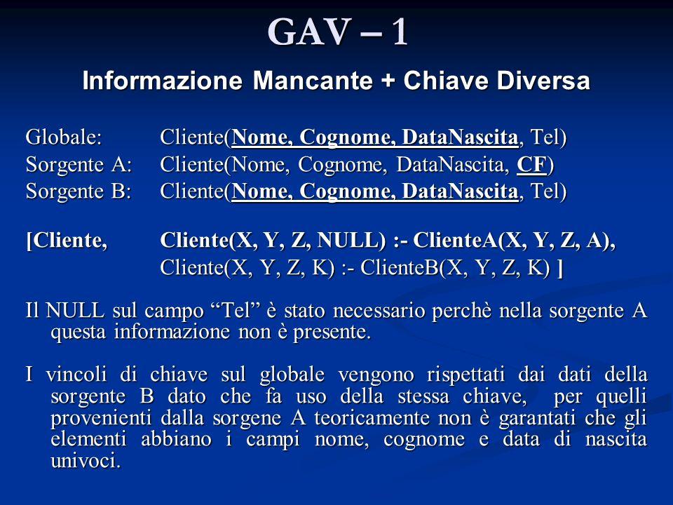 Informazione Mancante + Chiave Diversa