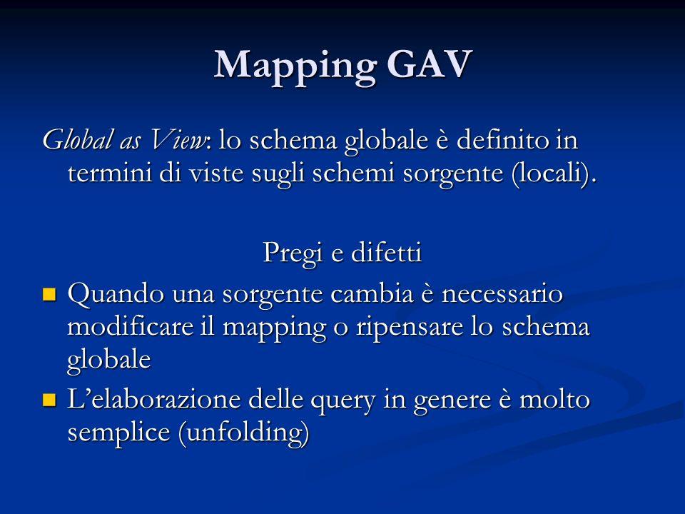 Mapping GAV Global as View: lo schema globale è definito in termini di viste sugli schemi sorgente (locali).