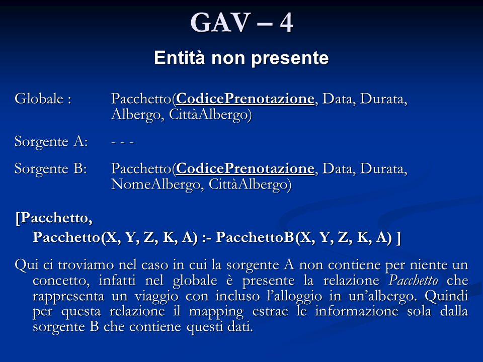 GAV – 4 Entità non presente