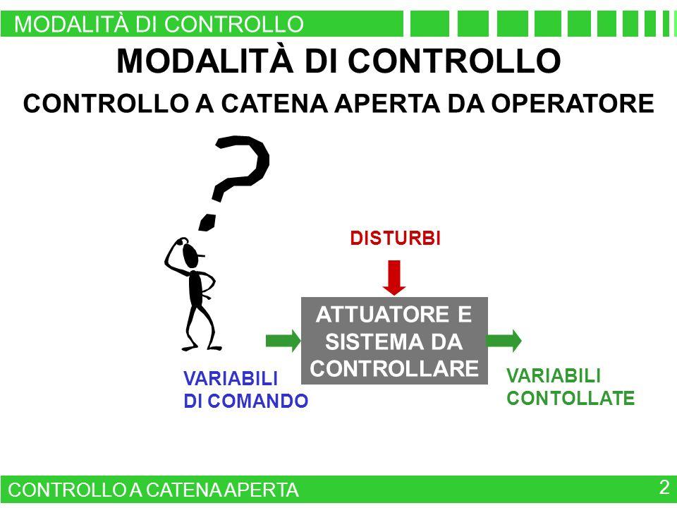 CONTROLLO A CATENA APERTA DA OPERATORE